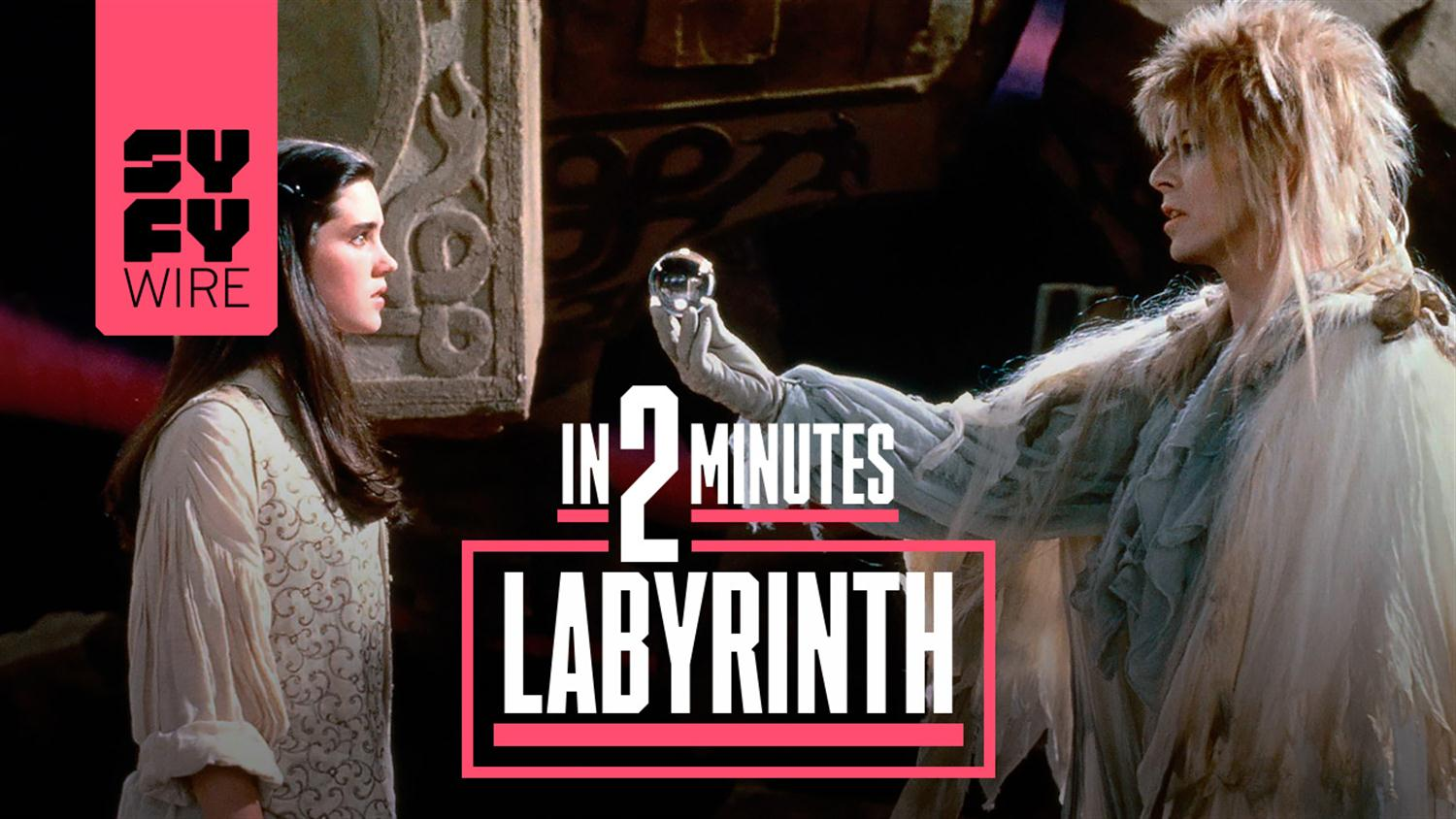 Labyrinth in 2 Minutes